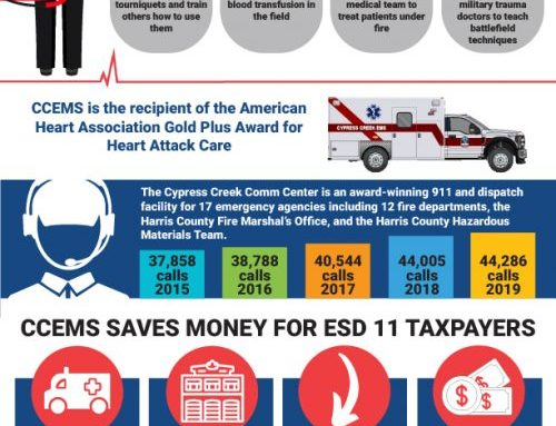 CCCEMS infographic