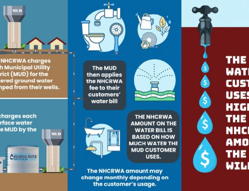 NHCRWA How it works infographic
