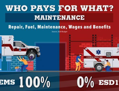 CCEMS Maintenance Infographic